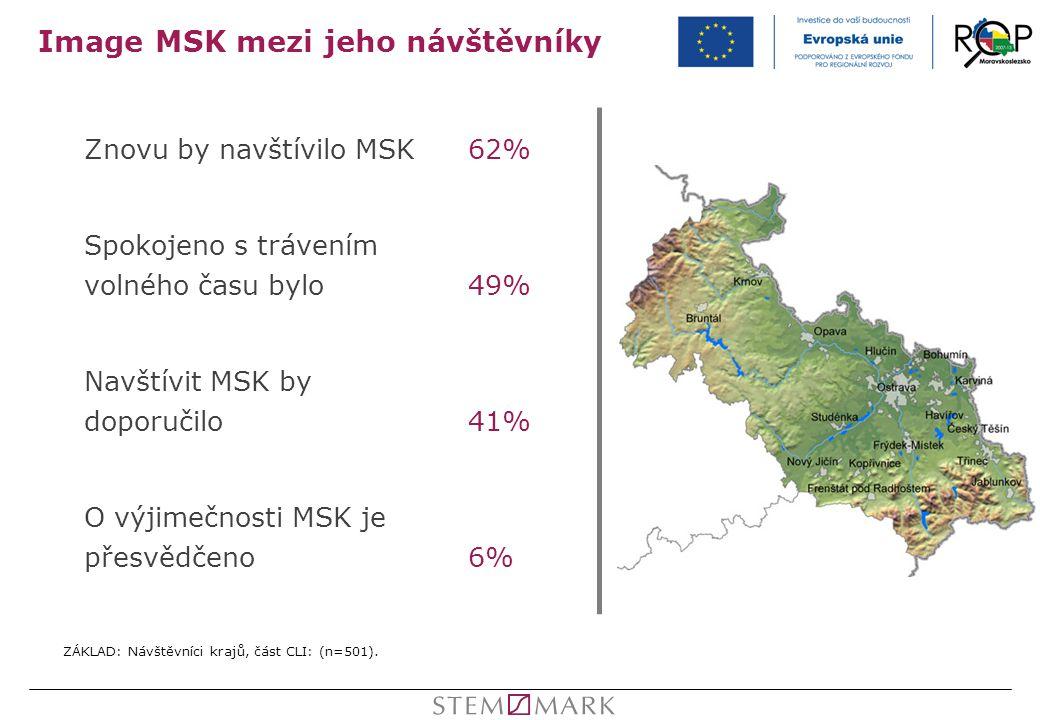 Image MSK mezi jeho návštěvníky Znovu by navštívilo MSK62% Spokojeno s trávením volného času bylo49% Navštívit MSK by doporučilo 41% O výjimečnosti MS