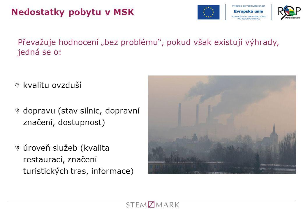 Nedostatky pobytu v MSK  kvalitu ovzduší  dopravu (stav silnic, dopravní značení, dostupnost)  úroveň služeb (kvalita restaurací, značení turistick
