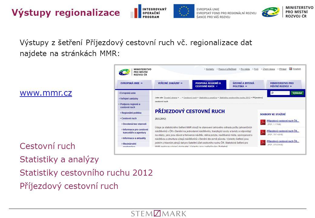Výstupy regionalizace Výstupy z šetření Příjezdový cestovní ruch vč. regionalizace dat najdete na stránkách MMR: www.mmr.cz Cestovní ruch Statistiky a