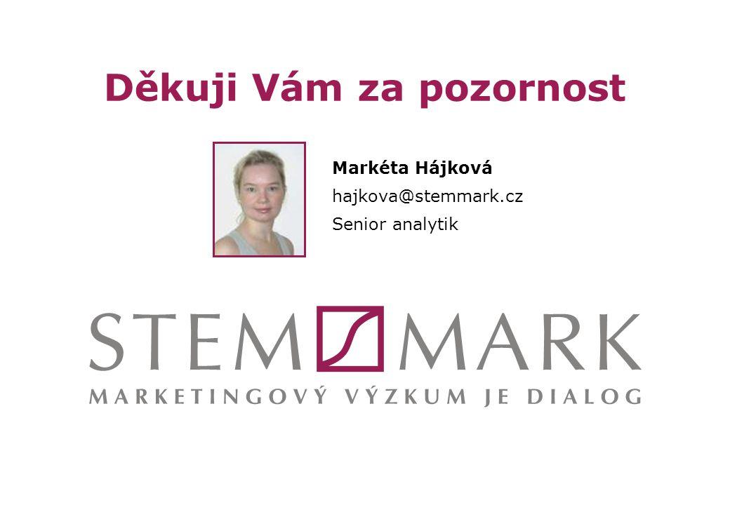 Markéta Hájková hajkova@stemmark.cz Senior analytik Děkuji Vám za pozornost