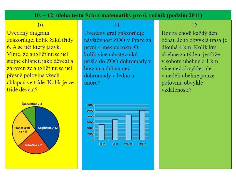 10. – 12. úloha testu Scio z matematiky pro 6. ročník (podzim 2011) 10. Uvedený diagram znázorňuje, kolik žáků třídy 6. A se učí který jazyk. Víme, že