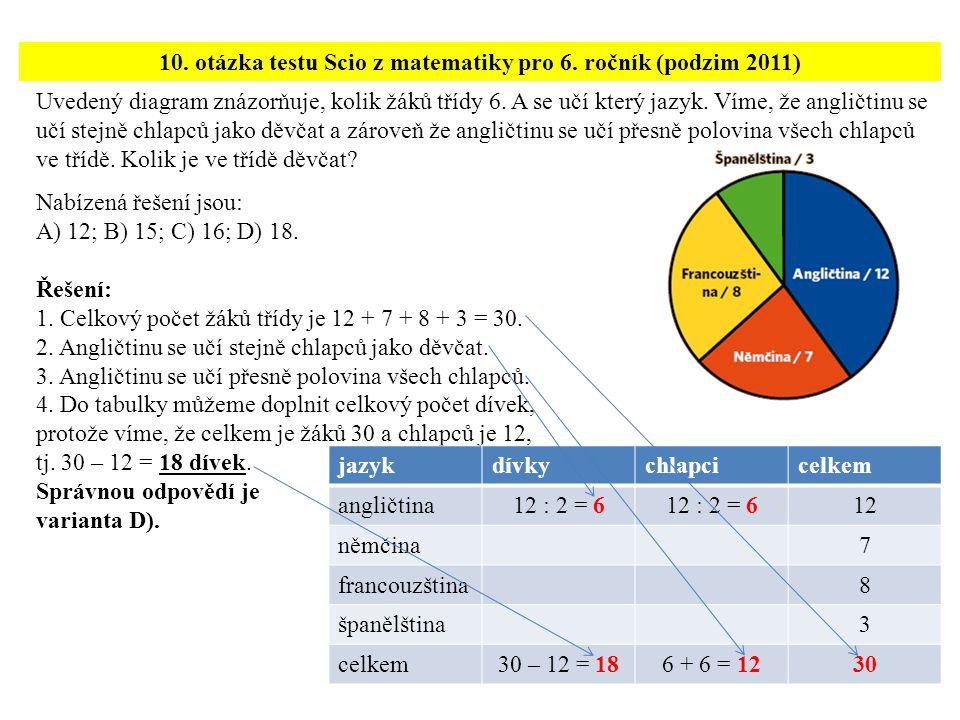 Uvedený diagram znázorňuje, kolik žáků třídy 6. A se učí který jazyk. Víme, že angličtinu se učí stejně chlapců jako děvčat a zároveň že angličtinu se
