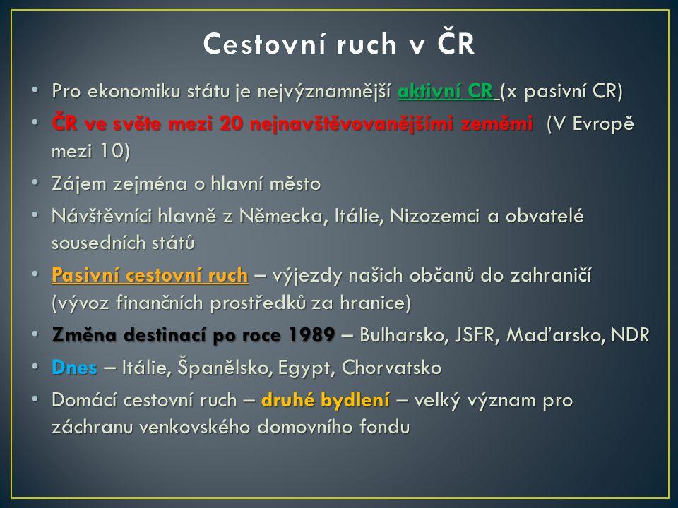 Pro ekonomiku státu je nejvýznamnější aktivní CR (x pasivní CR) Pro ekonomiku státu je nejvýznamnější aktivní CR (x pasivní CR) ČR ve světe mezi 20 ne