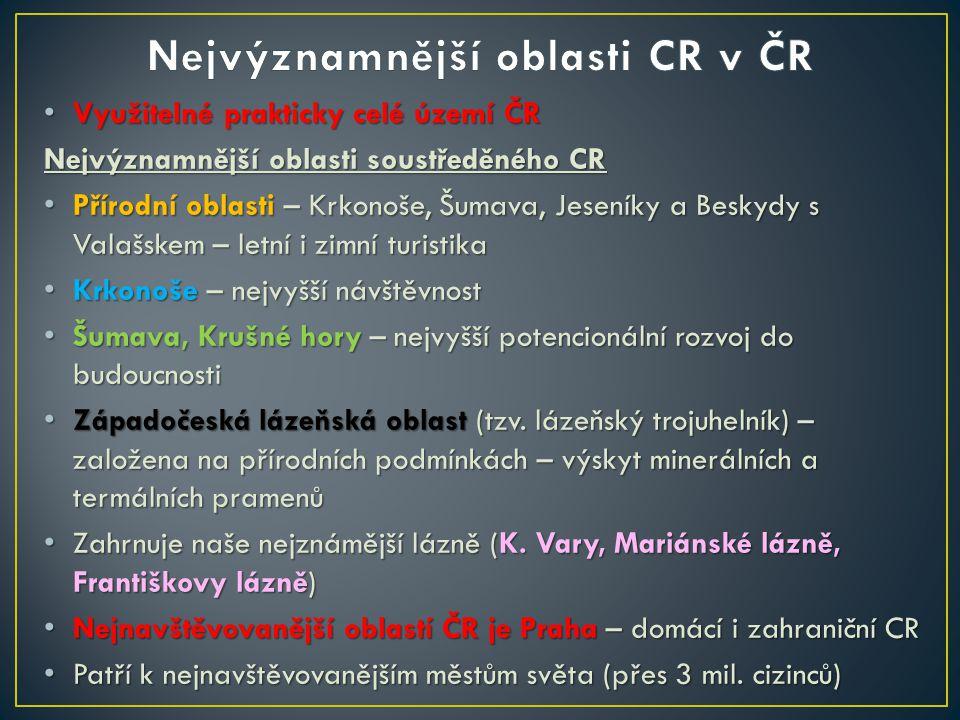 Využitelné prakticky celé území ČR Využitelné prakticky celé území ČR Nejvýznamnější oblasti soustředěného CR Přírodní oblasti – Krkonoše, Šumava, Jes