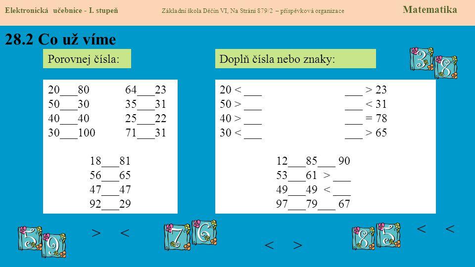 28.3 Co si řekneme nového Elektronická učebnice - I.