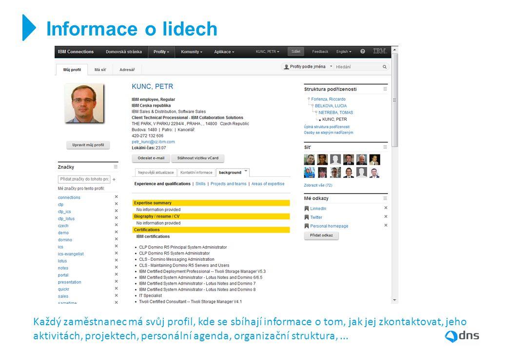 Informace o lidech Každý zaměstnanec má svůj profil, kde se sbíhají informace o tom, jak jej zkontaktovat, jeho aktivitách, projektech, personální age