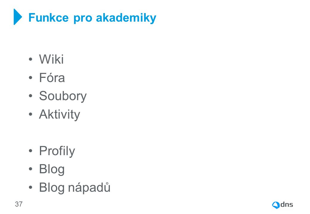 Wiki Fóra Soubory Aktivity Profily Blog Blog nápadů Funkce pro akademiky 37