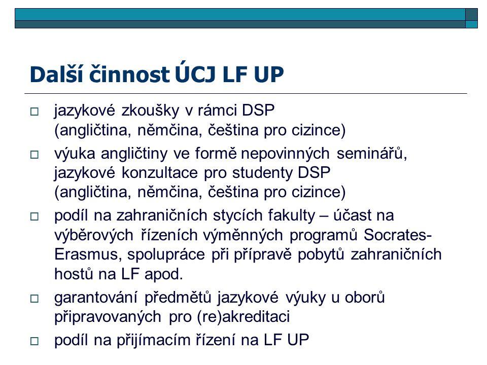 Další činnost ÚCJ LF UP  jazykové zkoušky v rámci DSP (angličtina, němčina, čeština pro cizince)  výuka angličtiny ve formě nepovinných seminářů, jazykové konzultace pro studenty DSP (angličtina, němčina, čeština pro cizince)  podíl na zahraničních stycích fakulty – účast na výběrových řízeních výměnných programů Socrates- Erasmus, spolupráce při přípravě pobytů zahraničních hostů na LF apod.