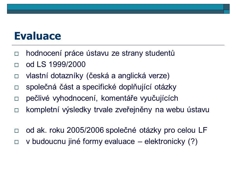 Evaluace  hodnocení práce ústavu ze strany studentů  od LS 1999/2000  vlastní dotazníky (česká a anglická verze)  společná část a specifické doplňující otázky  pečlivé vyhodnocení, komentáře vyučujících  kompletní výsledky trvale zveřejněny na webu ústavu  od ak.