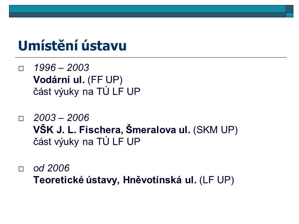 Umístění ústavu  1996 – 2003 Vodární ul. (FF UP) část výuky na TÚ LF UP  2003 – 2006 VŠK J. L. Fischera, Šmeralova ul. (SKM UP) část výuky na TÚ LF