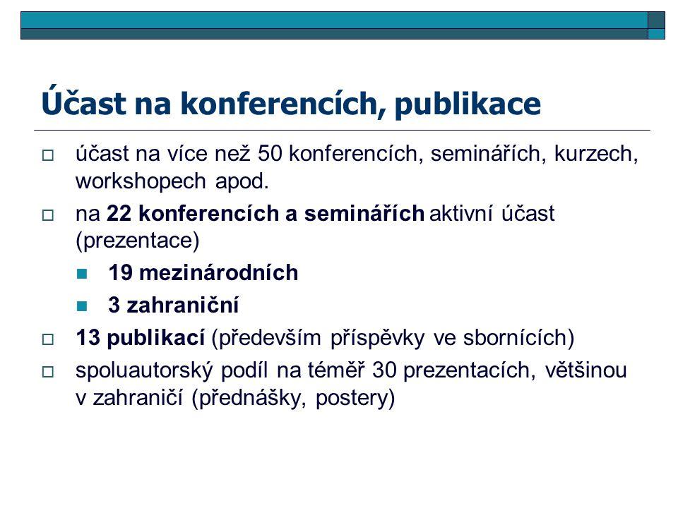 Účast na konferencích, publikace  účast na více než 50 konferencích, seminářích, kurzech, workshopech apod.  na 22 konferencích a seminářích aktivní