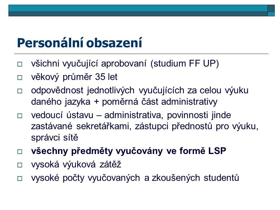 Další činnost ÚCJ LF UP  konzultace v oblasti angličtiny a němčiny (překlady, korektury, certifikáty, doporučení, jazyková literatura apod.) pro studenty a zaměstnance LF, příp.