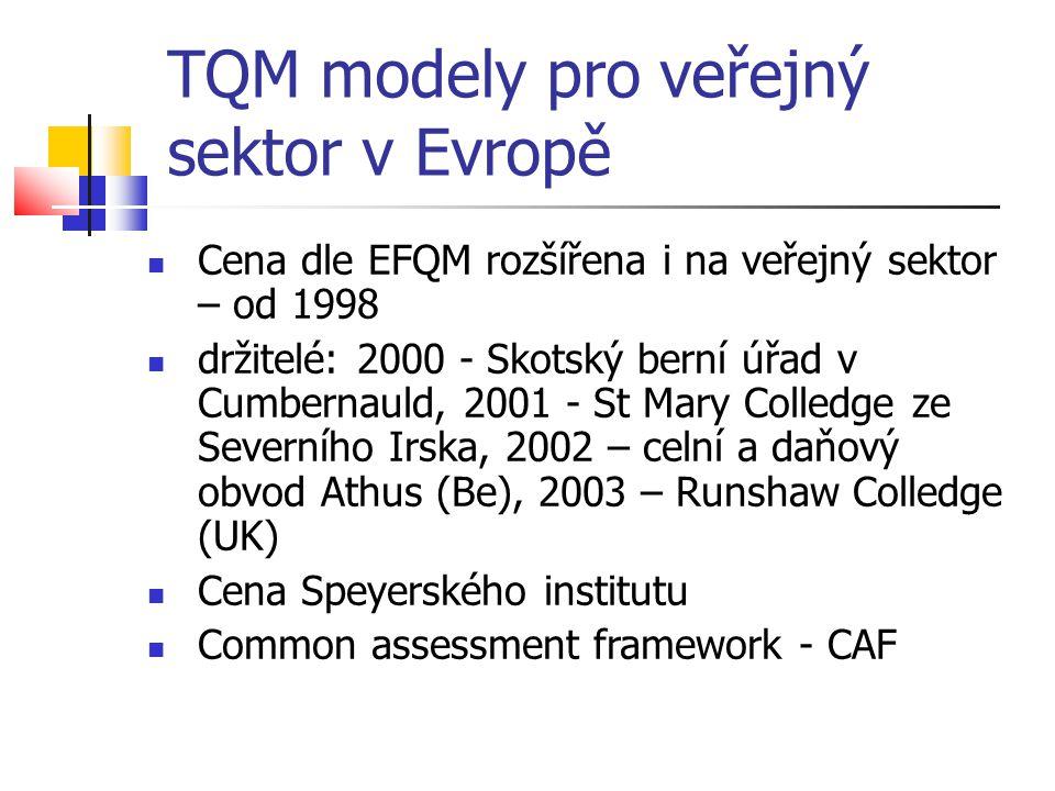 TQM modely pro veřejný sektor v Evropě Cena dle EFQM rozšířena i na veřejný sektor – od 1998 držitelé: 2000 - Skotský berní úřad v Cumbernauld, 2001 -
