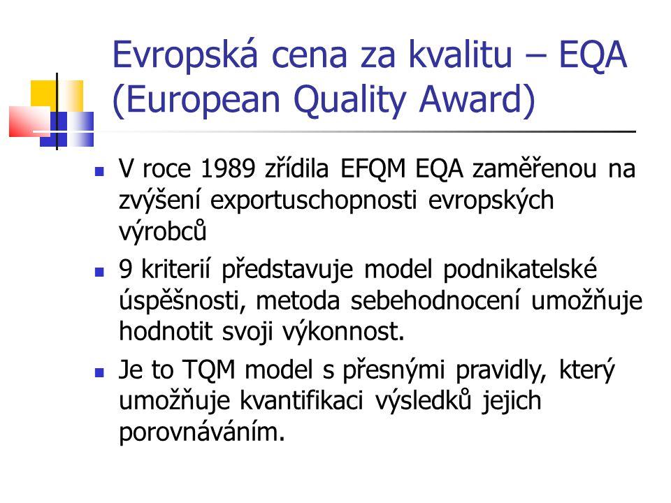 Evropská cena za kvalitu – EQA (European Quality Award) V roce 1989 zřídila EFQM EQA zaměřenou na zvýšení exportuschopnosti evropských výrobců 9 krite