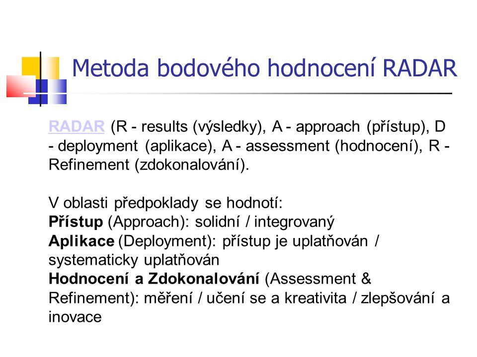 Metoda bodového hodnocení RADAR RADARRADAR (R - results (výsledky), A - approach (přístup), D - deployment (aplikace), A - assessment (hodnocení), R -