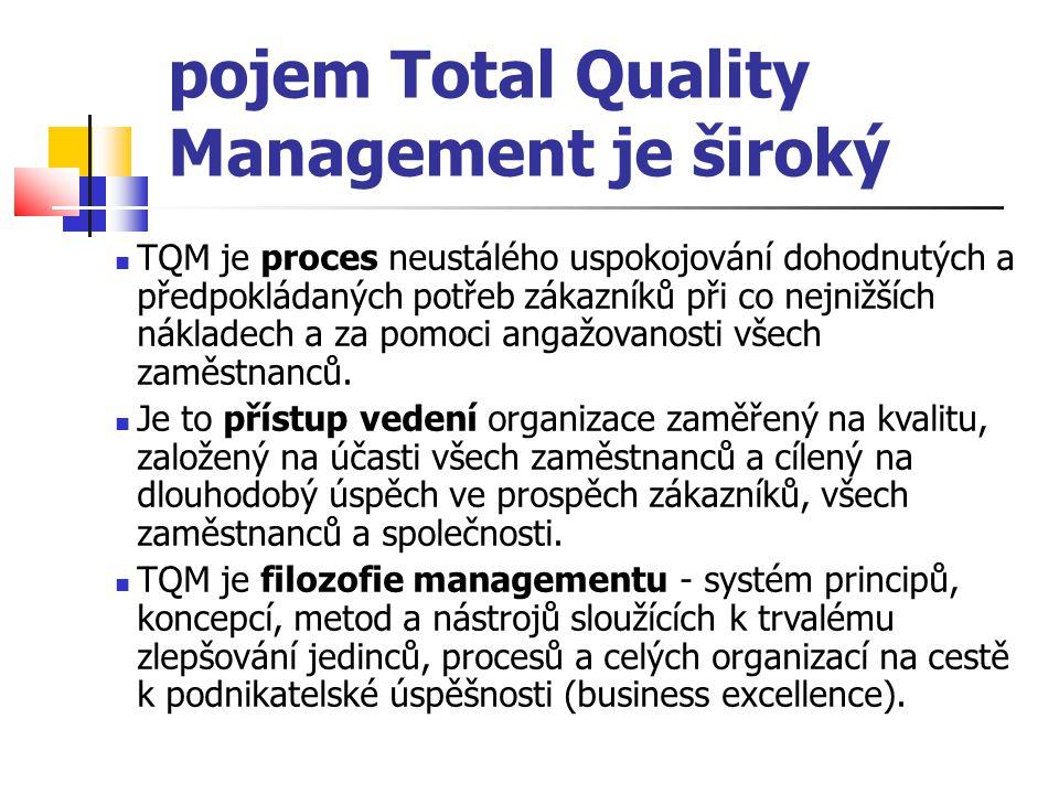 pojem Total Quality Management je široký TQM je proces neustálého uspokojování dohodnutých a předpokládaných potřeb zákazníků při co nejnižších náklad