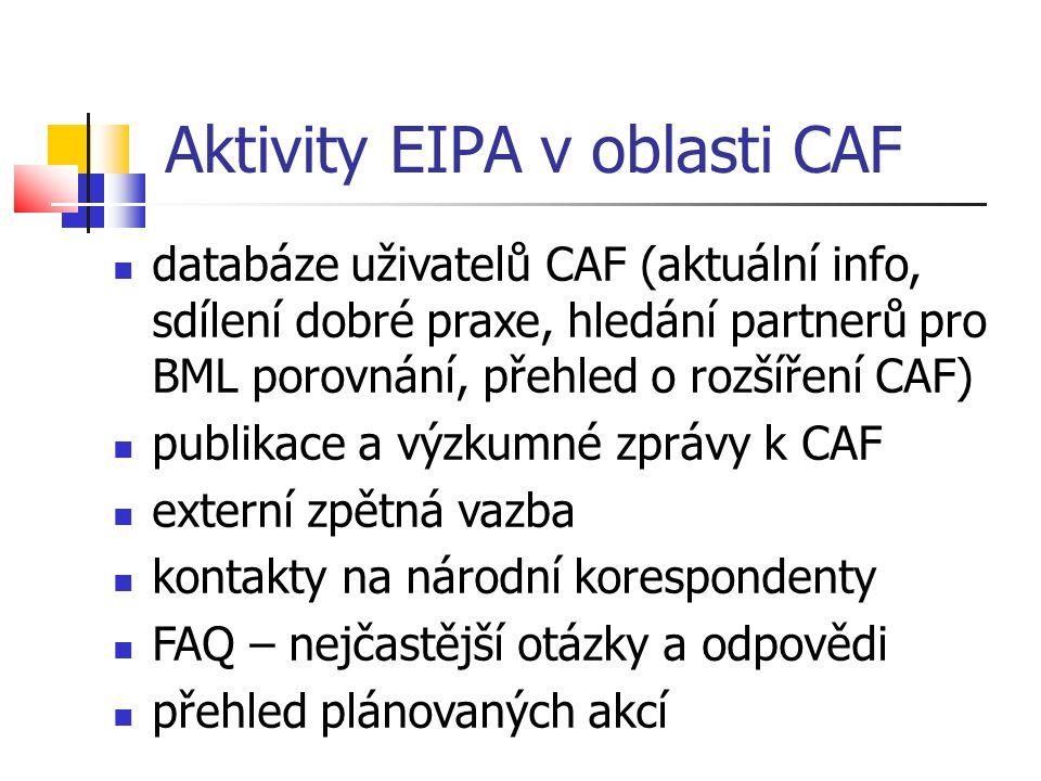 Aktivity EIPA v oblasti CAF databáze uživatelů CAF (aktuální info, sdílení dobré praxe, hledání partnerů pro BML porovnání, přehled o rozšíření CAF) p