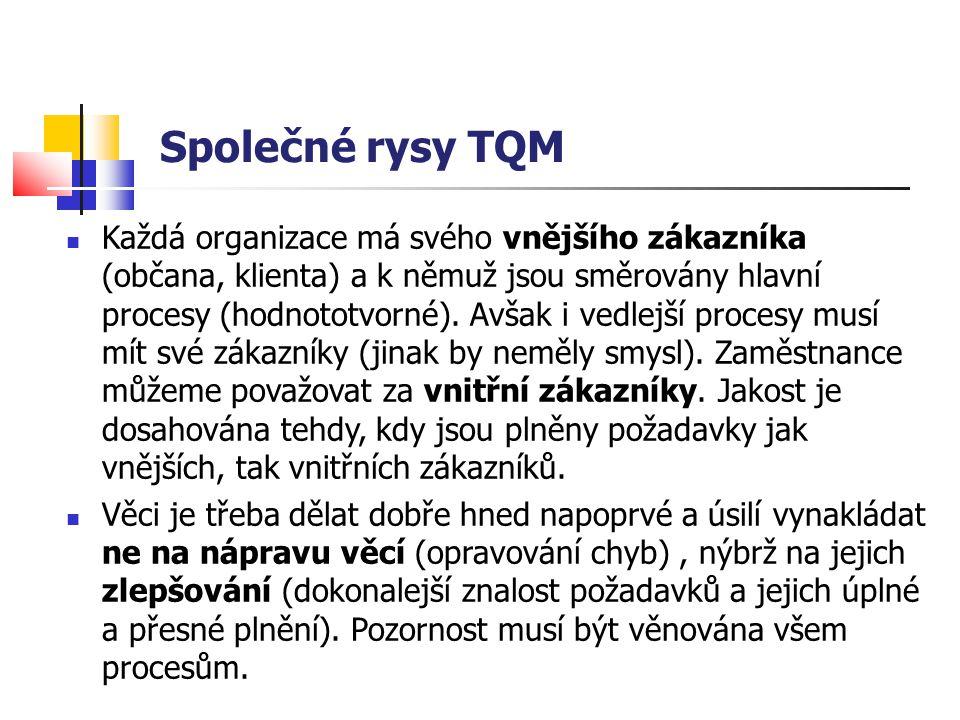 Společné rysy TQM Každá organizace má svého vnějšího zákazníka (občana, klienta) a k němuž jsou směrovány hlavní procesy (hodnototvorné). Avšak i vedl