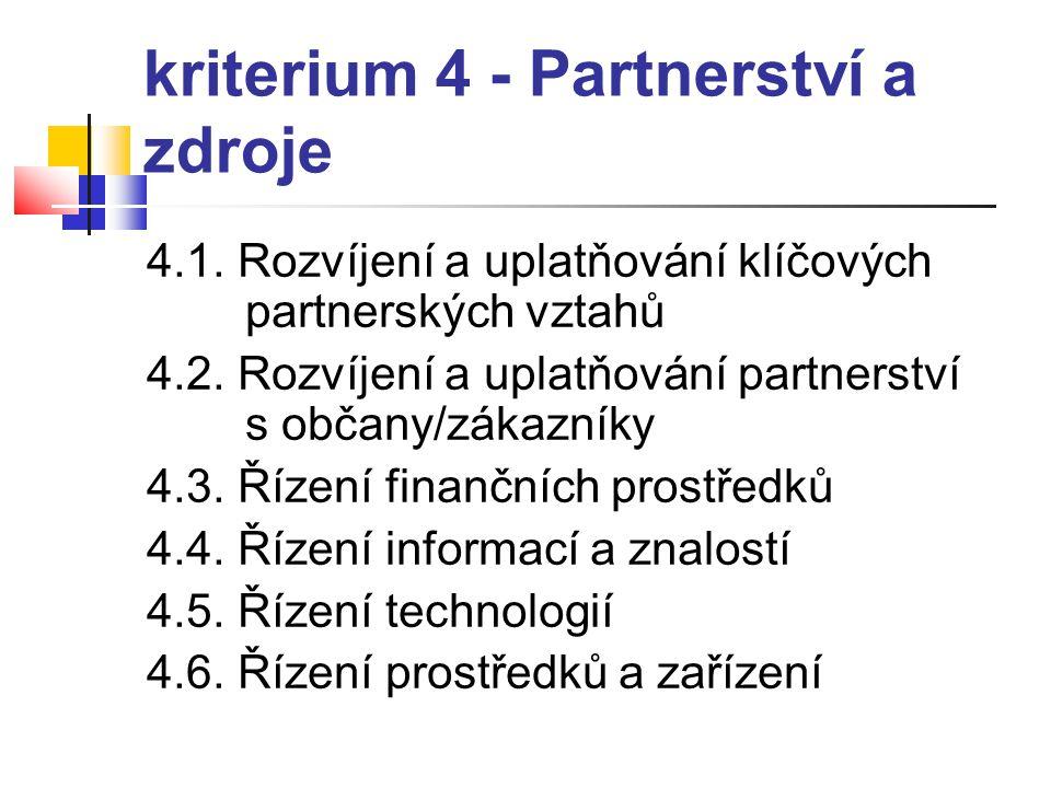 kriterium 4 - Partnerství a zdroje 4.1. Rozvíjení a uplatňování klíčových partnerských vztahů 4.2. Rozvíjení a uplatňování partnerství s občany/zákazn
