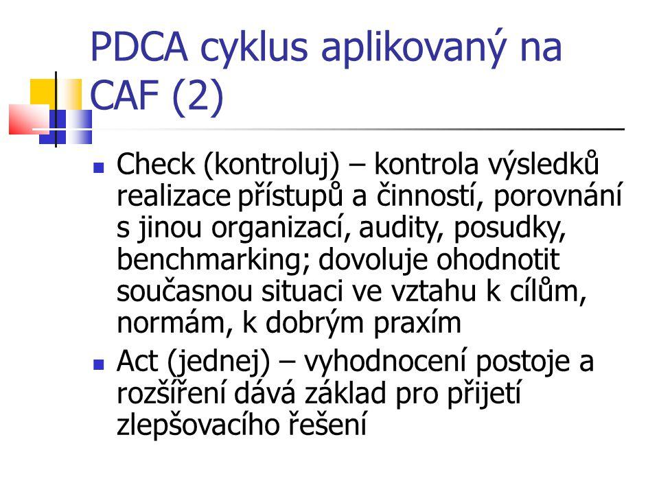 Check (kontroluj) – kontrola výsledků realizace přístupů a činností, porovnání s jinou organizací, audity, posudky, benchmarking; dovoluje ohodnotit s
