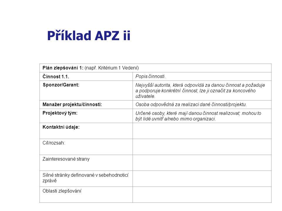 Vzor formuláře pro akční plán zlepšování Plán zlepšování 1: (např. Kritérium 1 Vedení) Činnost 1.1.Popis činnosti. Sponzor/Garant:Nejvyšší autorita, k