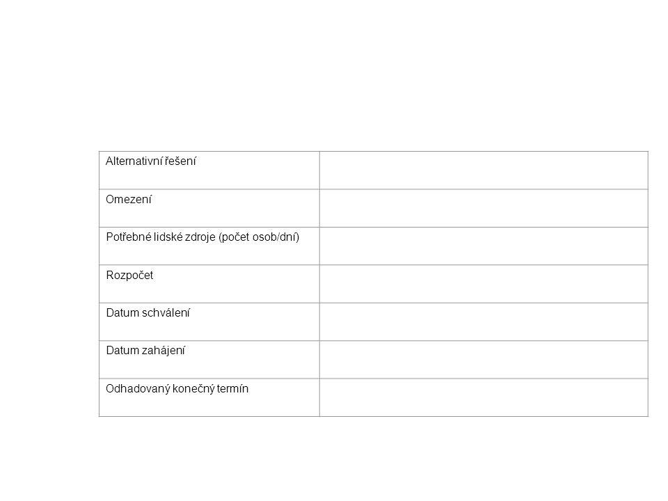 Alternativní řešení Omezení Potřebné lidské zdroje (počet osob/dní) Rozpočet Datum schválení Datum zahájení Odhadovaný konečný termín