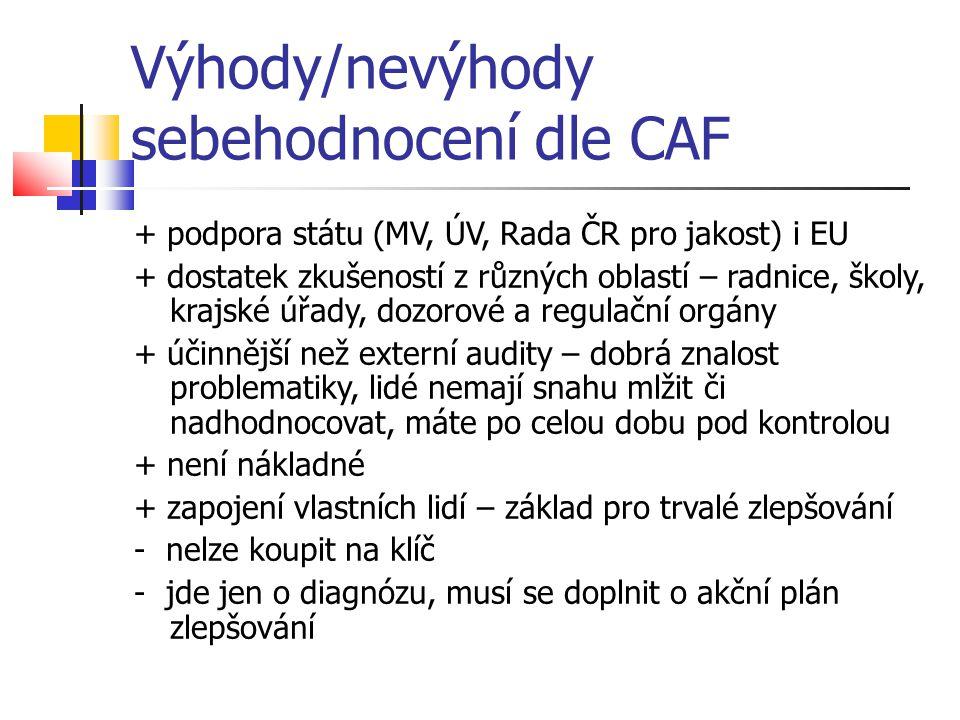 Výhody/nevýhody sebehodnocení dle CAF + podpora státu (MV, ÚV, Rada ČR pro jakost) i EU + dostatek zkušeností z různých oblastí – radnice, školy, kraj