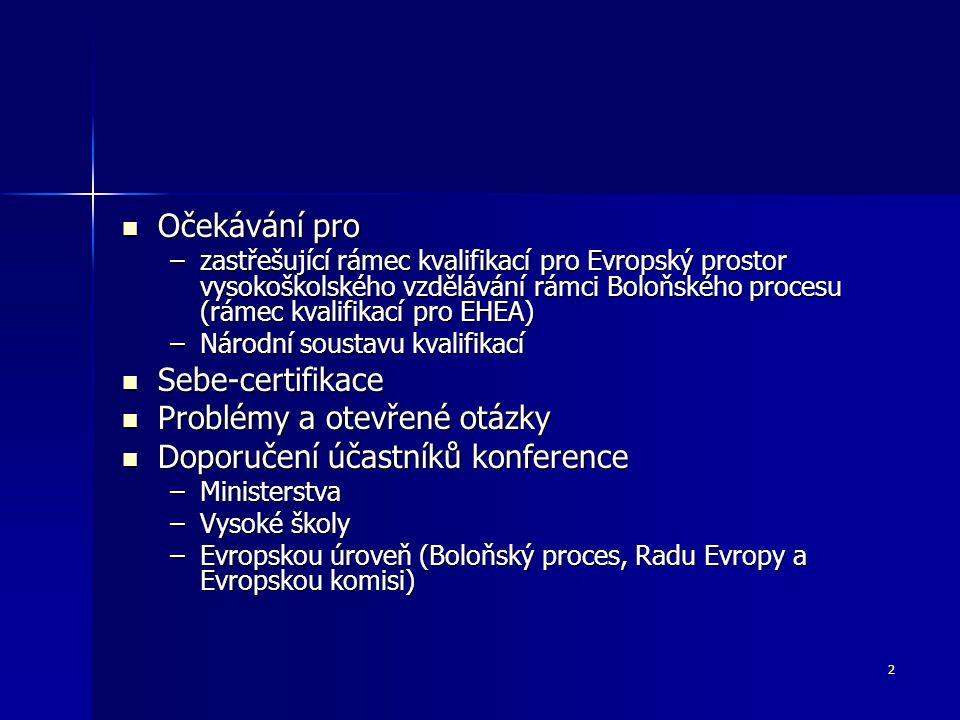 2 Očekávání pro Očekávání pro –zastřešující rámec kvalifikací pro Evropský prostor vysokoškolského vzdělávání rámci Boloňského procesu (rámec kvalifikací pro EHEA) –Národní soustavu kvalifikací Sebe-certifikace Sebe-certifikace Problémy a otevřené otázky Problémy a otevřené otázky Doporučení účastníků konference Doporučení účastníků konference –Ministerstva –Vysoké školy –Evropskou úroveň (Boloňský proces, Radu Evropy a Evropskou komisi)