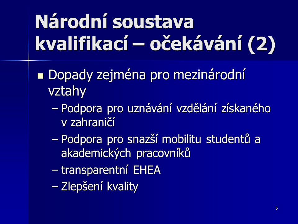 5 Národní soustava kvalifikací – očekávání (2) Dopady zejména pro mezinárodní vztahy Dopady zejména pro mezinárodní vztahy –Podpora pro uznávání vzdělání získaného v zahraničí –Podpora pro snazší mobilitu studentů a akademických pracovníků –transparentní EHEA –Zlepšení kvality