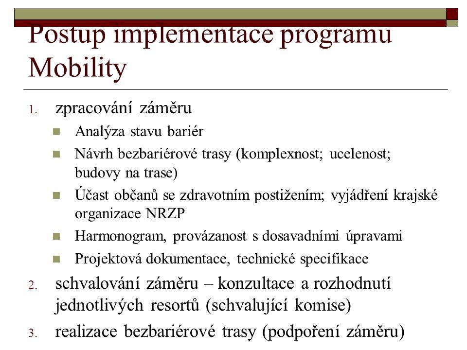 Postup implementace programu Mobility 1. zpracování záměru Analýza stavu bariér Návrh bezbariérové trasy (komplexnost; ucelenost; budovy na trase) Úča