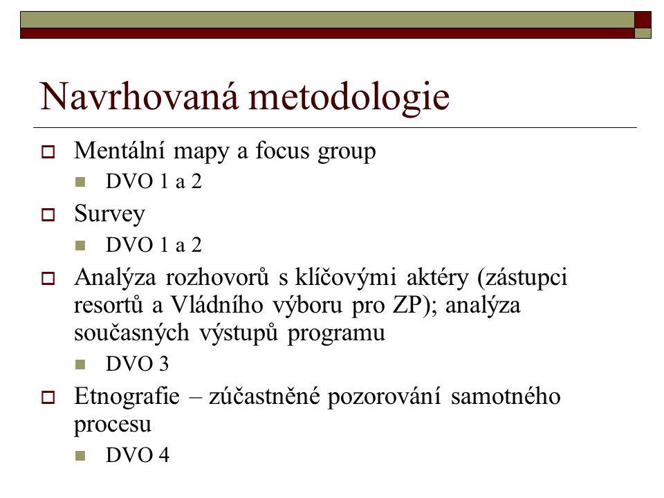 Navrhovaná metodologie  Mentální mapy a focus group DVO 1 a 2  Survey DVO 1 a 2  Analýza rozhovorů s klíčovými aktéry (zástupci resortů a Vládního výboru pro ZP); analýza současných výstupů programu DVO 3  Etnografie – zúčastněné pozorování samotného procesu DVO 4