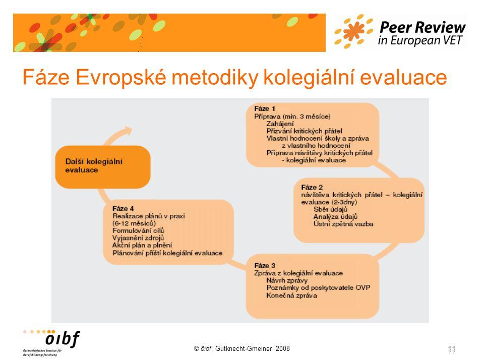 11 © öibf, Gutknecht-Gmeiner 2008 Fáze Evropské metodiky kolegiální evaluace