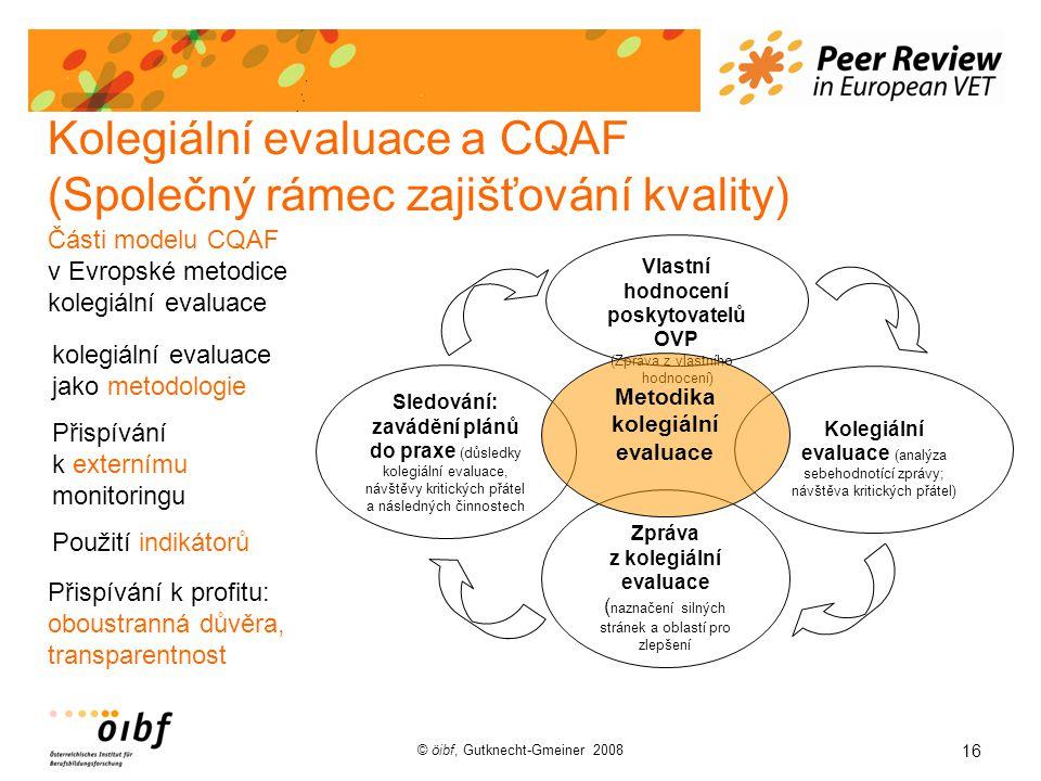 16 © öibf, Gutknecht-Gmeiner 2008 Kolegiální evaluace a CQAF (Společný rámec zajišťování kvality) Kolegiální evaluace (analýza sebehodnotící zprávy; návštěva kritických přátel) Sledování: zavádění plánů do praxe (důsledky kolegiální evaluace, návštěvy kritických přátel a následných činnostech Zpráva z kolegiální evaluace ( naznačení silných stránek a oblastí pro zlepšení Vlastní hodnocení poskytovatelů OVP (Zpráva z vlastního hodnocení) Metodika kolegiální evaluace Části modelu CQAF v Evropské metodice kolegiální evaluace kolegiální evaluace jako metodologie Přispívání k externímu monitoringu Použití indikátorů Přispívání k profitu: oboustranná důvěra, transparentnost