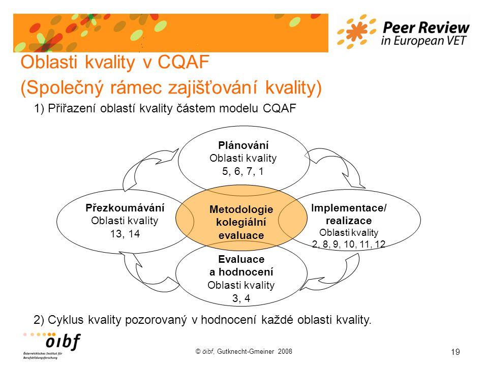 19 © öibf, Gutknecht-Gmeiner 2008 Oblasti kvality v CQAF (Společný rámec zajišťování kvality) Implementace/ realizace Oblasti kvality 2, 8, 9, 10, 11, 12 Přezkoumávání Oblasti kvality 13, 14 Evaluace a hodnocení Oblasti kvality 3, 4 Plánování Oblasti kvality 5, 6, 7, 1 Metodologie kolegiální evaluace 2) Cyklus kvality pozorovaný v hodnocení každé oblasti kvality.