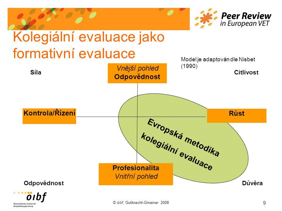 9 © öibf, Gutknecht-Gmeiner 2008 Kolegiální evaluace jako formativní evaluace Evropská metodika kolegiální evaluace Vnější pohled Odpovědnost Růst Profesionalita Vnitřní pohled Kontrola/Řízení SílaCitlivost OdpovědnostDůvěra Model je adaptován dle Nisbet (1990)