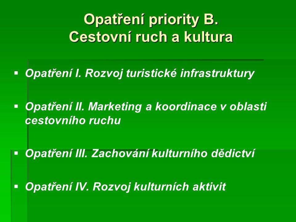 Opatření priority B.Cestovní ruch a kultura   Opatření I.