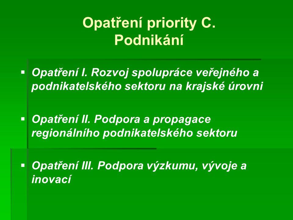 Opatření priority C.Podnikání   Opatření I.