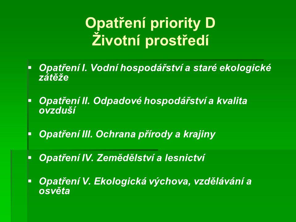 Opatření priority D Životní prostředí   Opatření I.