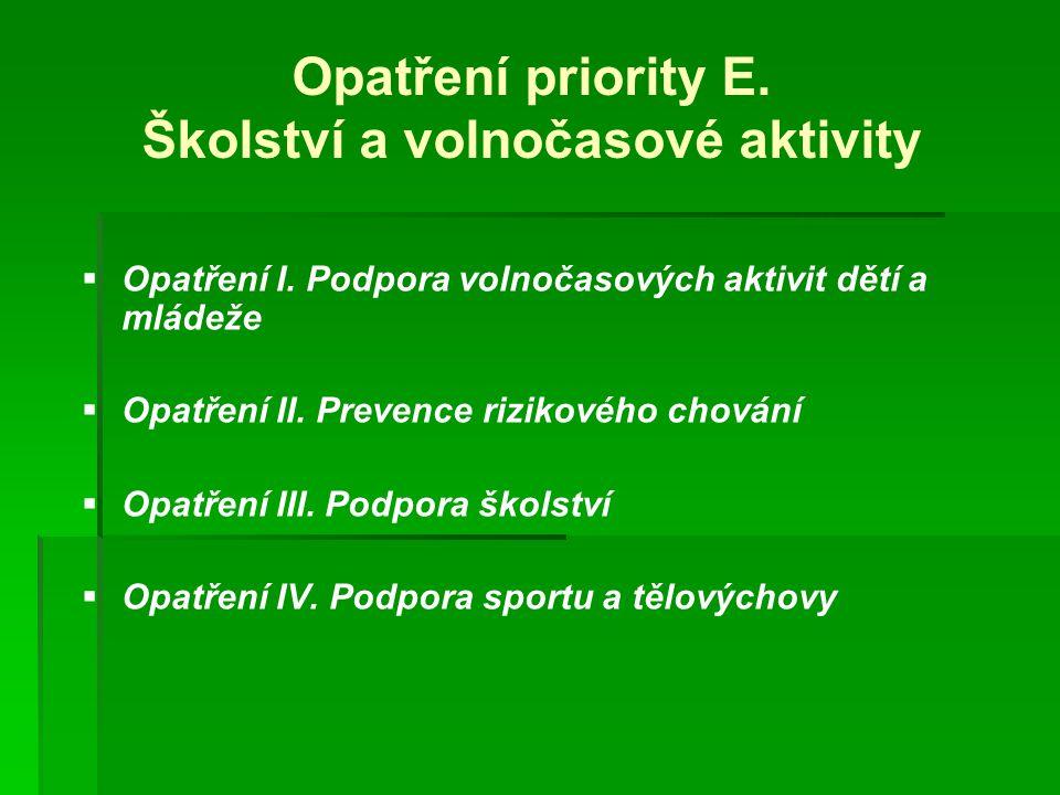 Opatření priority E.Školství a volnočasové aktivity   Opatření I.