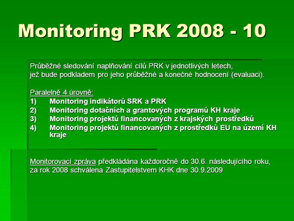 Monitoring PRK 2008 - 10 Průběžné sledování naplňování cílů PRK v jednotlivých letech, jež bude podkladem pro jeho průběžné a konečné hodnocení (evaluaci).