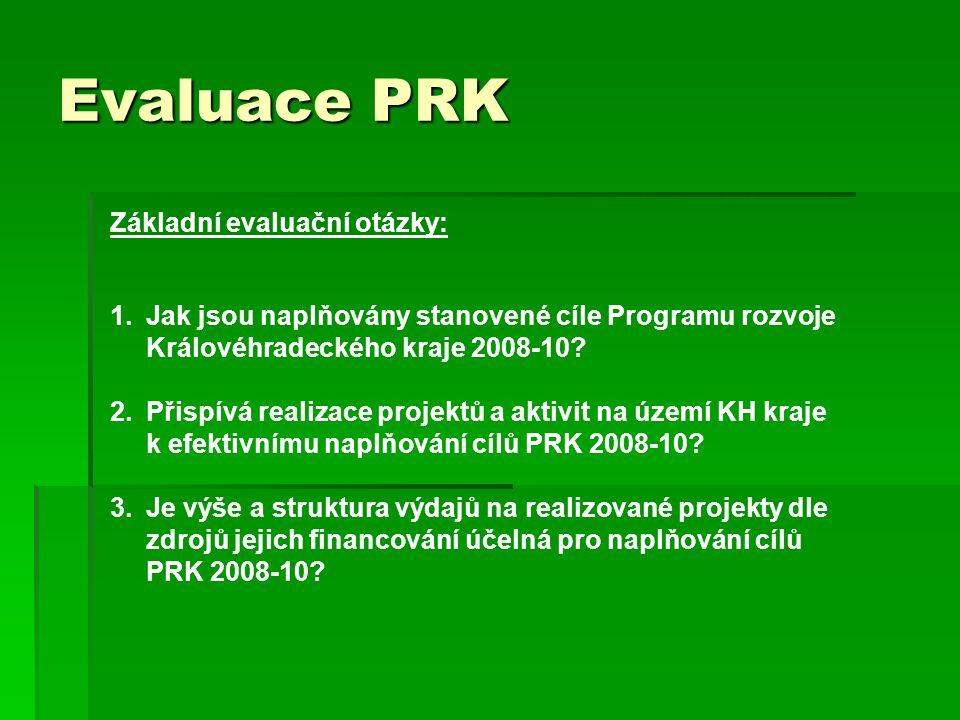 Evaluace PRK Základní evaluační otázky: 1.Jak jsou naplňovány stanovené cíle Programu rozvoje Královéhradeckého kraje 2008-10.