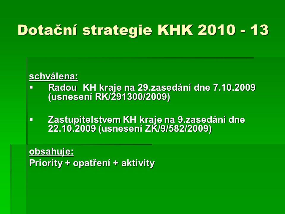 Dotační strategie KHK 2010 - 13 schválena:  Radou KH kraje na 29.zasedání dne 7.10.2009 (usnesení RK/291300/2009)  Zastupitelstvem KH kraje na 9.zasedání dne 22.10.2009 (usnesení ZK/9/582/2009) obsahuje: Priority + opatření + aktivity