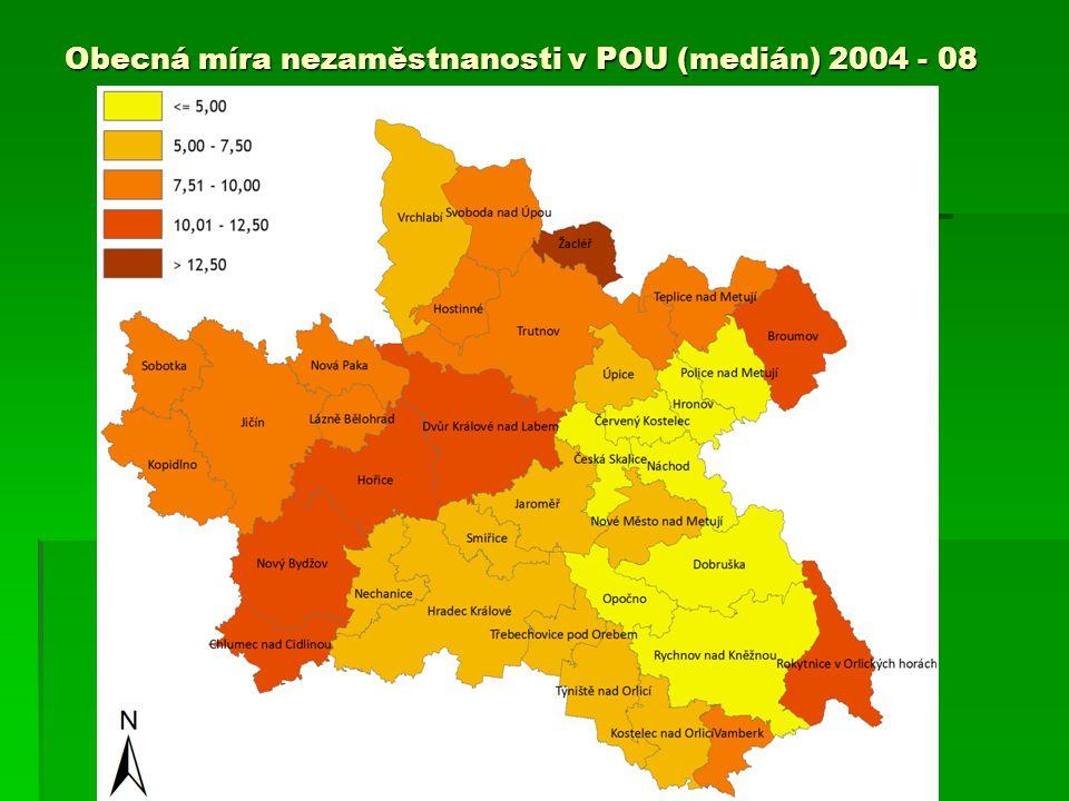 Obecná míra nezaměstnanosti v POU (medián) 2004 - 08