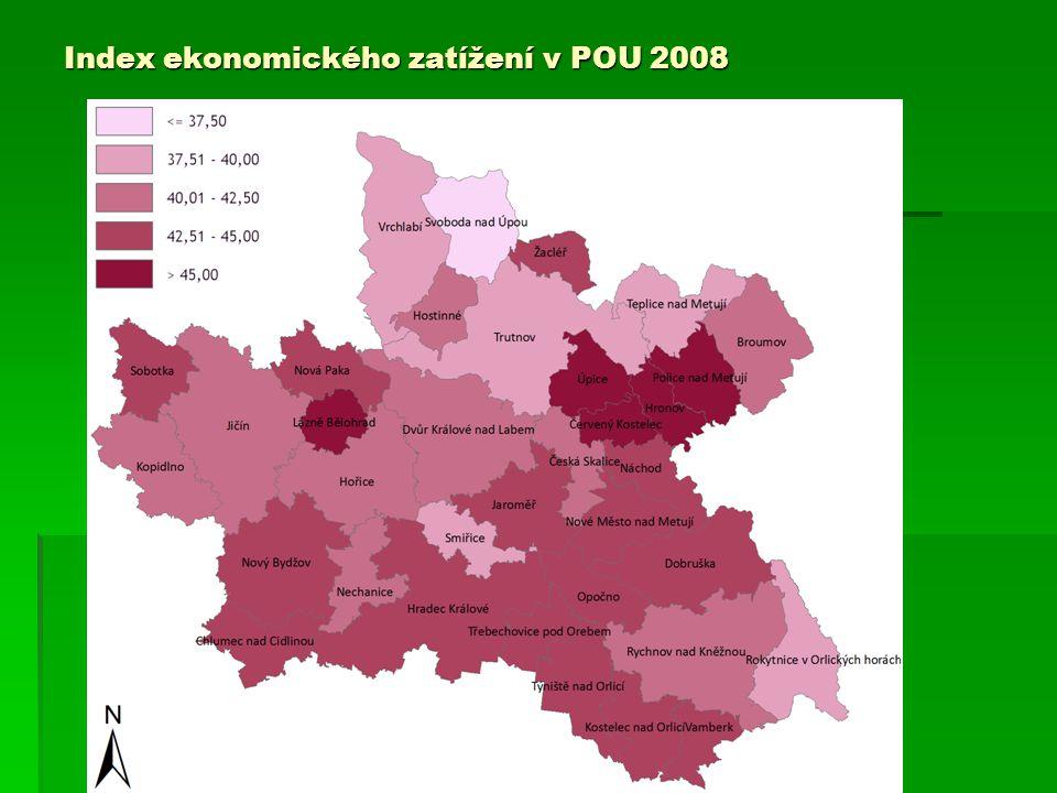 Index ekonomického zatížení v POU 2008