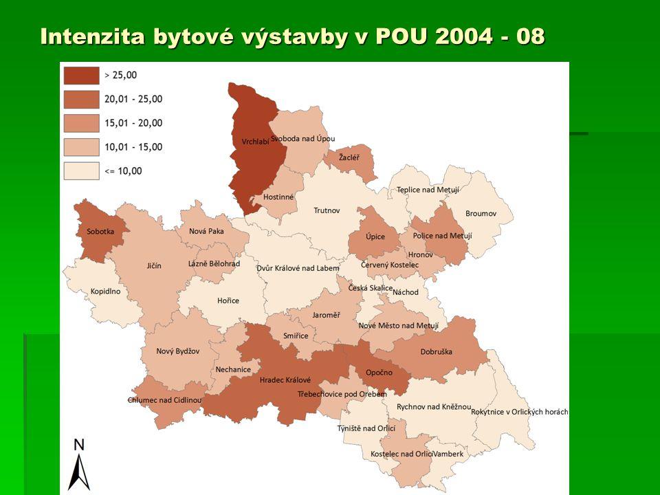 Intenzita bytové výstavby v POU 2004 - 08