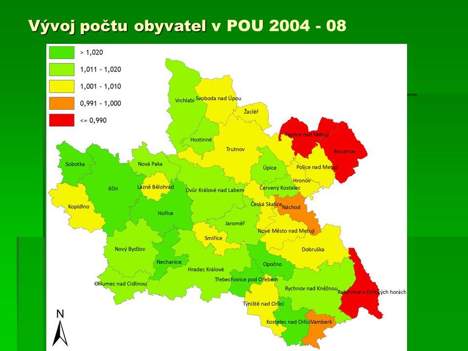 Vývoj počtu obyvatel Vývoj počtu obyvatel v POU 2004 - 08