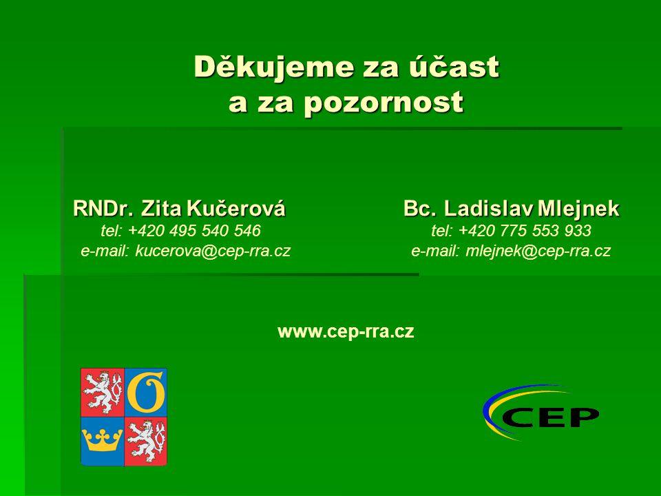 Děkujeme za účast a za pozornost RNDr.Zita Kučerová Bc.