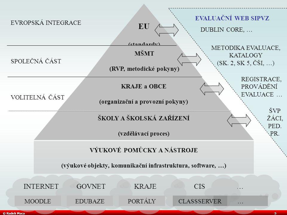 © Radek Maca5 EVALUAČNÍ WEB SIPVZ EU (standardy) KRAJE a OBCE (organizační a provozní pokyny) ŠKOLY A ŠKOLSKÁ ZAŘÍZENÍ (vzdělávací proces) VÝUKOVÉ POMŮCKY A NÁSTROJE (výukové objekty, komunikační infrastruktura, software, …) DUBLIN CORE, … MŠMT (RVP, metodické pokyny) METODIKA EVALUACE, KATALOGY (SK.