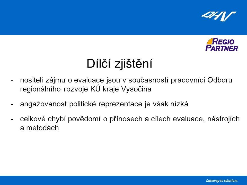 Dílčí zjištění -nositeli zájmu o evaluace jsou v současností pracovníci Odboru regionálního rozvoje KÚ kraje Vysočina -angažovanost politické reprezentace je však nízká -celkově chybí povědomí o přínosech a cílech evaluace, nástrojích a metodách