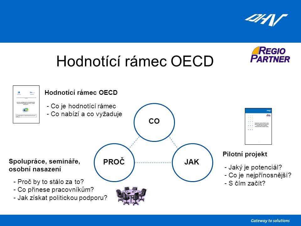 Závěry 1.Pramen - Hodnotící rámec OECD Prováděcí dokumenty – kuchařky Sjednocení metodologie – indikátory Revize překladu do ČJ 2.Příjemci Semináře Případové studie
